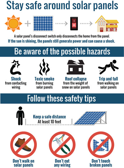 Thumnail for Stay Safe Around Solar Panels infographic