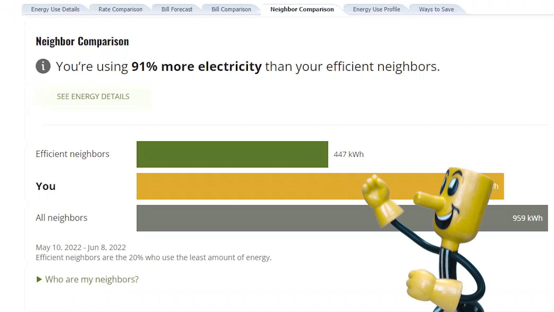 SMECO's Account Manager